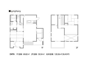 SYMPHONY(シンフォニー)