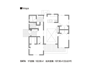 HIRAYA(ヒラヤ)